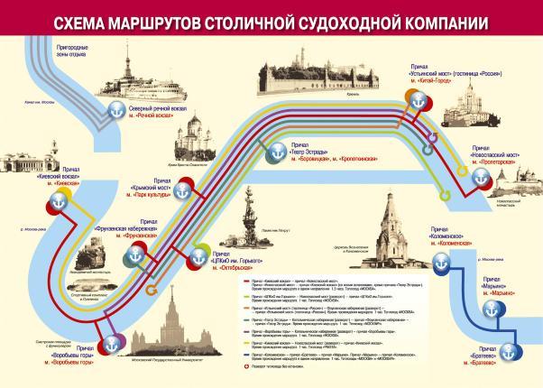 собственно схема маршрутов